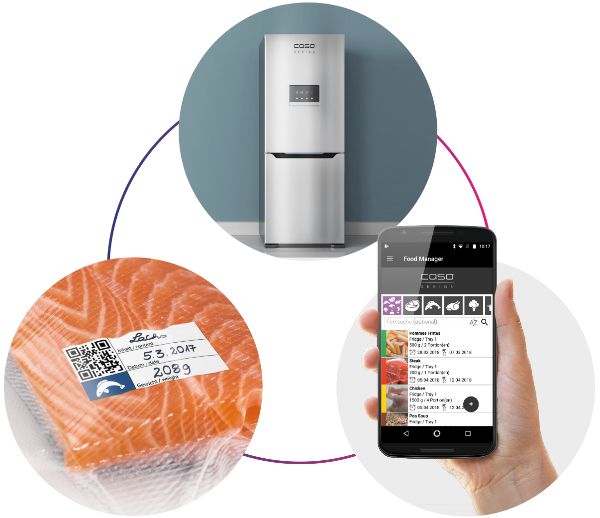 CASO Food Manager App